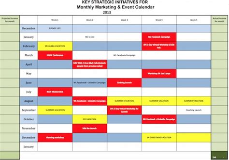 annual marketing calendar template 7 reasons why you need a written marketing plan