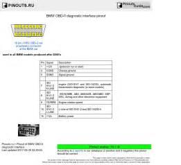 bmw obd ii diagnostic interface pinout diagram