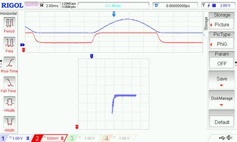 tunnel diode voltage drop diode trace 28 images diode limiter zener diode as voltage regulator tutorial details