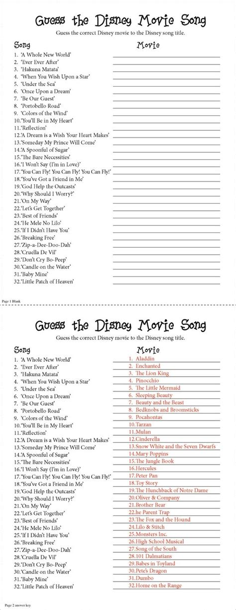 Songs For Baby Showers by Guess The Disney Song I Made This For A