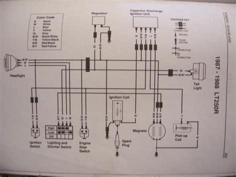 suzuki ts 250 wiring diagram suzuki free engine image