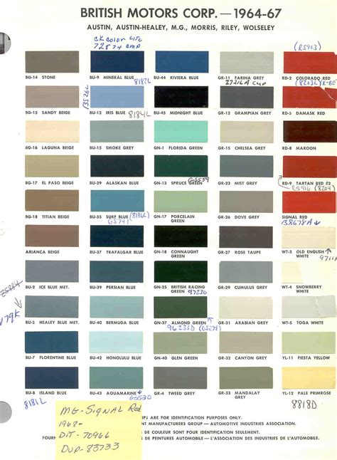 optimus 5 search image dupont color code chart