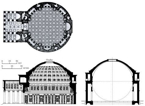 pantheon floor plan how science shaped the pantheon of rome 187 science abc