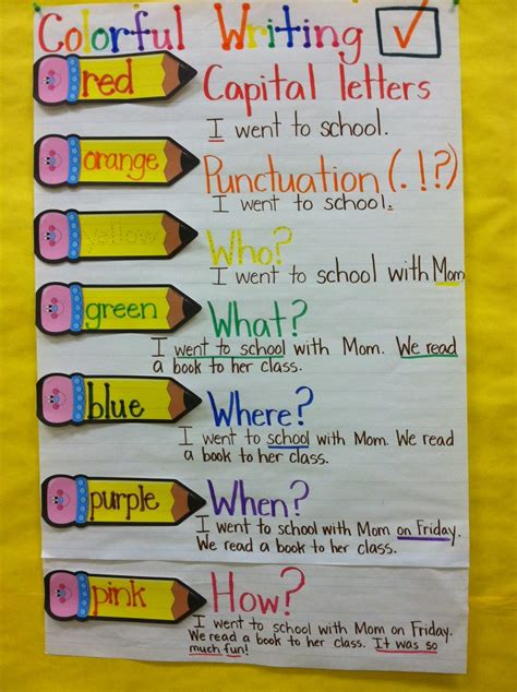 mrs nacht s kindergarten korner colorful writing