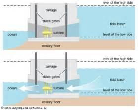 mr stevenson s 7th grade electricity 7a tidal power