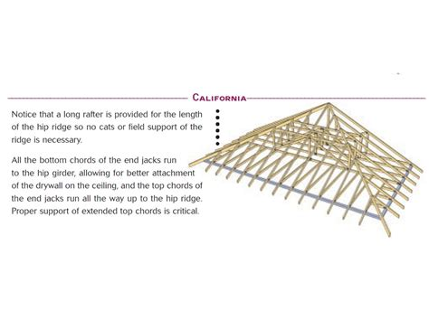 hip roof trusses www imgkid the image kid has it