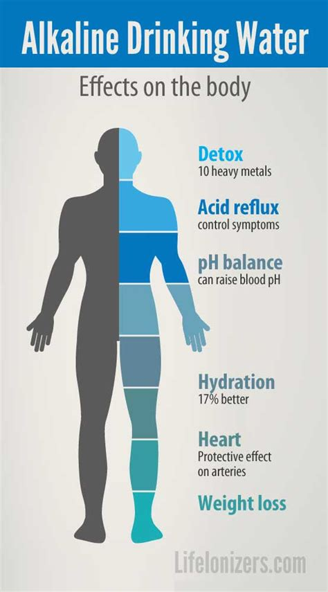 Kangen Water Detox Effect by Does Alkaline Water Affect The