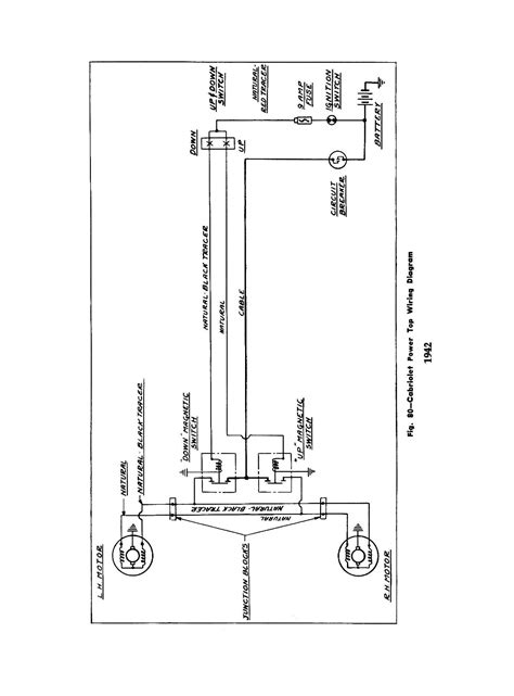 basic boat wiring for dash engine diagram and wiring diagram
