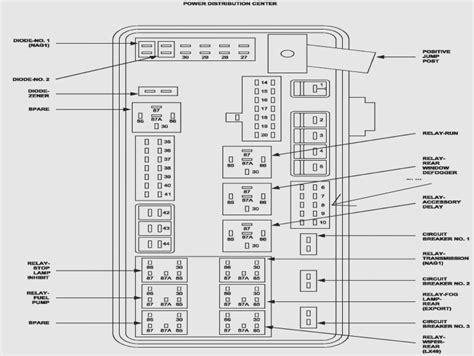 2008 Nissan Rogue Fuse Box Diagram