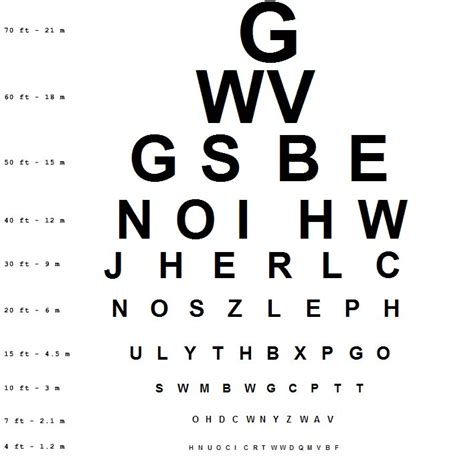printable eye chart with instructions pinhole glasses do they work