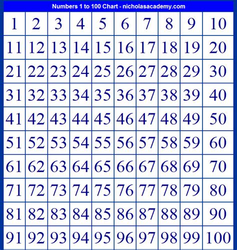 free printable numbers chart 1 100 100s chart new calendar template site