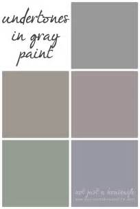 what colors make gray never say never the story of my gray walls risenmay