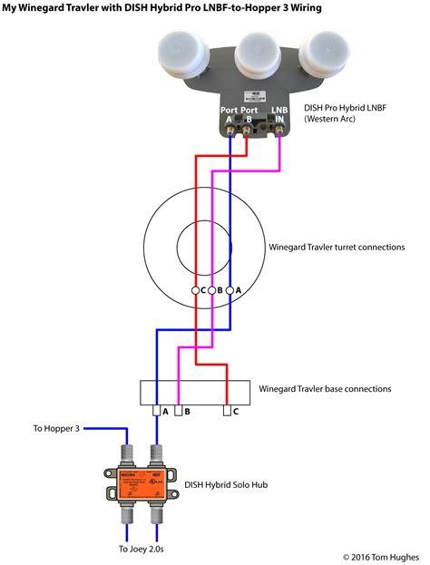 winegard satellite dish wiring diagrams wiring free