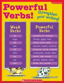 1000 images about powerful verbs on words