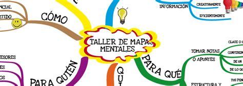 imagenes de mapas mentales animados mapa mental sost4 com ecoturismo y sostenibilidad