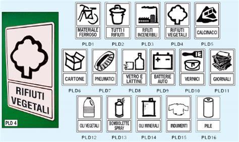 simboli contenitori plastica per alimenti raccolta differenziata part 6