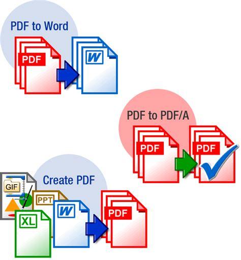 konwerter z pdf na word konwerter pdf do doc pdf do word pdf converter