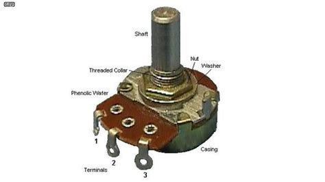 what does a variable resistor look like what is potentiometer quora