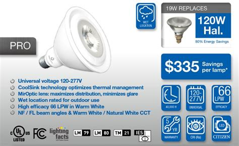 green creative lighting rep led can light bulbs full image for led light bulbs low