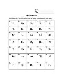 lewis dot structure mini lesson and worksheet by candace