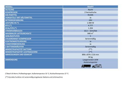 Elektrische Klimaanlage by Standklimaanlagen Motorunabh 228 Ngige Elektrische