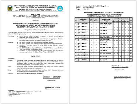 Sk Ii Di Indo format sk pembagian tugas guru semester 1 dan 2 tahun