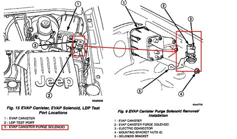 2000 toyota solara fuse box location 2000 solara fuse diagram 2000 2001 toyota corolla evap system diagram on 2000 toyota solara fuse box location