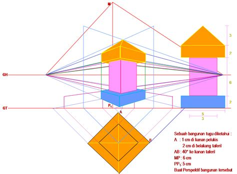 tutorial menggambar perspektif 1 titik lenyap menggambar perspektif belajar seni tik bahasa jawa
