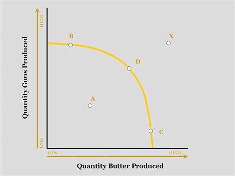 ppf diagram economics applying the pareto principle to software testing branded3