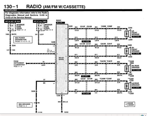 1995 ford explorer stereo wiring diagram what are the color codes on a factory 1995 ford explorer