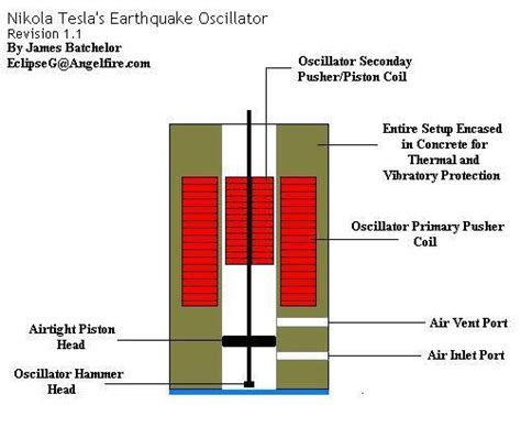 nikola tesla earthquake machine pin by vince fuess on nikola tesla