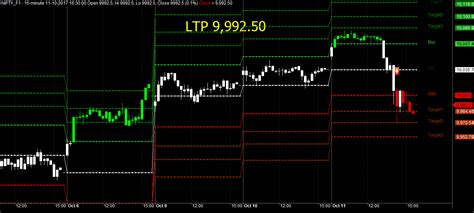 amibroker pattern explorer free download trade catcher amibroker afl for volatility trading strategy