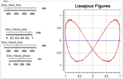 sketch lissajous pattern using koe