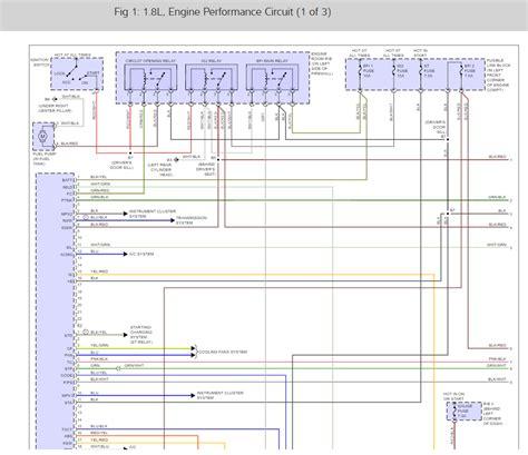 management wiring diagram dimarzio hss wiring diagram