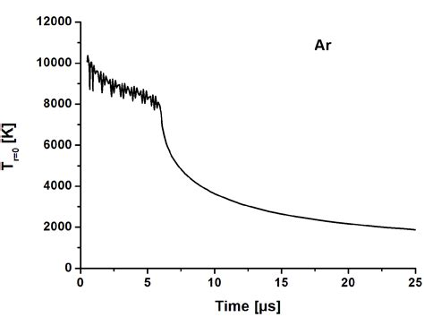 spark discharge books nanoparticle formation by laser ablation and by spark