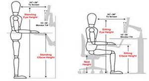Elite myotherapy advised computer set up amp seated posture