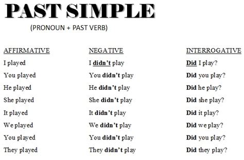 simple past tense in plain english teaching and learning english lesson 5