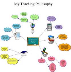 Esl Teacher Resume Examples by The Teacher S Philosophy Of Education Fs6e2 Emotion At