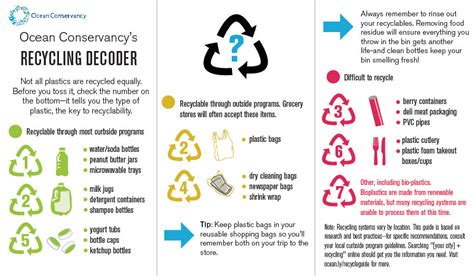 7 Tips On Recycling by 11 Ideas For Easier Recycling At Home Thegoodstuff