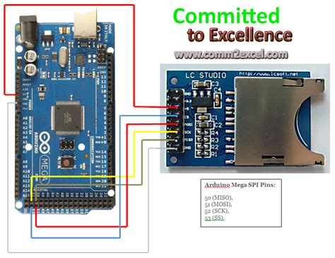 Sd Card For Arduino interfacing sd card with arduino mega 2560 using sd card module wal tech