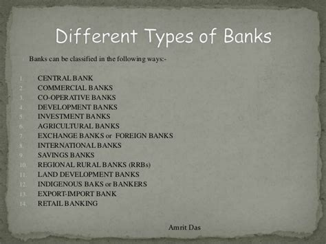 different types of banks in india types of banks in india