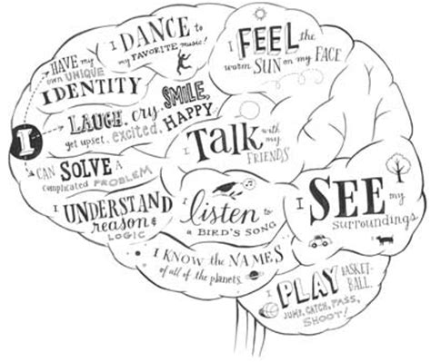 chemo brain telling knots