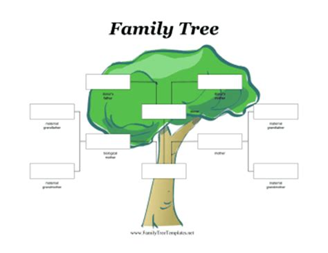 two mothers with donor family tree template