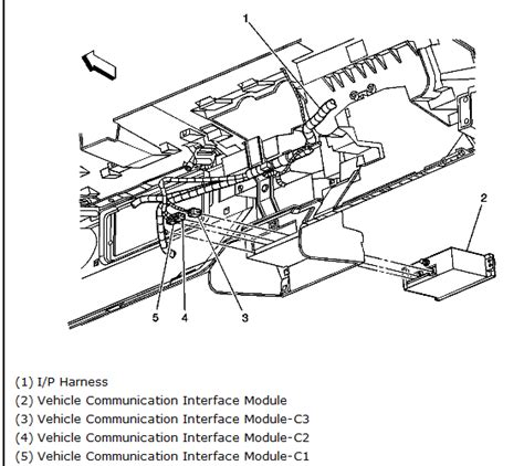 Service Brake System Message 2007 Gmc Acadia Where Is The Onstar Module Located In 2006 H2