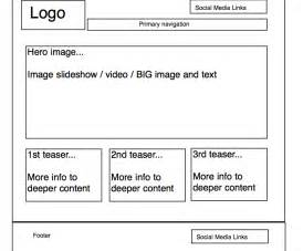 Html Page Templates Layout wire framing workshop generic web page template the