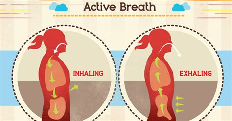 breathing heavily through nose breathe using your nose to increase circulation and lung health