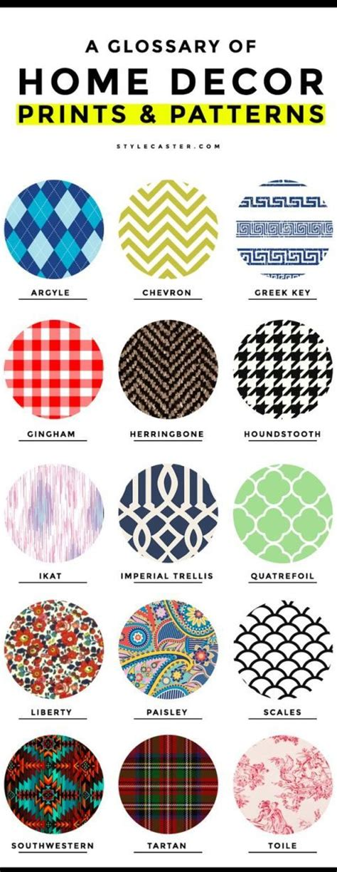 pattern names houndstooth head to houndstooth and patterns on pinterest