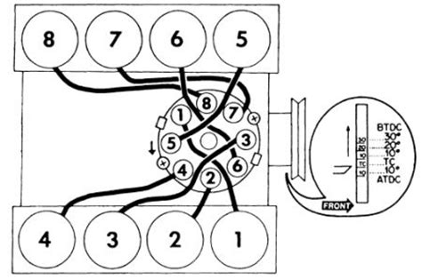 460 firing order diagram 1974 ford torino ford 460 engine firing order and where is