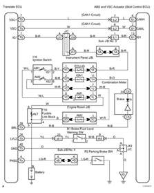 Jeep Service Electric Brake System Warning 2006 Chrysler Crossfire Fuse Box Diagram 2006 Get Free