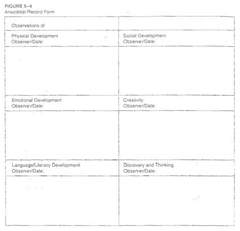 anecdotal assessment template anecdotal record form